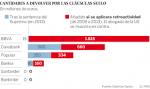 CLAUSULA SUELO ABOGADOS & PROCURADORES VALLES